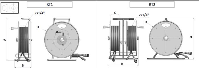 Demac RT enrouleur hydraulique vehicules secours schéma technique